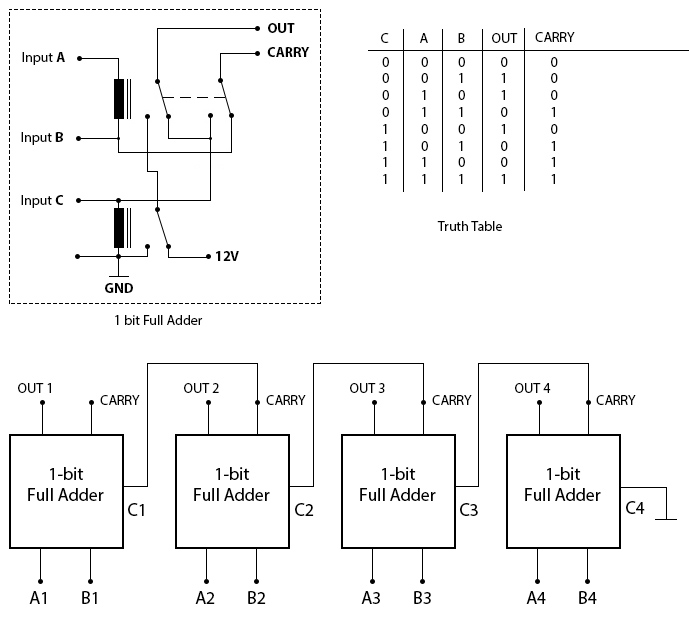 4bit-adder-schematic